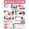 TRAFALGAR RESUSCITATION CHART FAC Resuscitation Chart